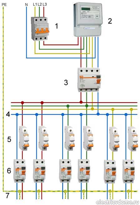Схема подключения электрики в квартире фото 172