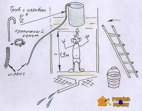 На что установить душ на даче своими руками