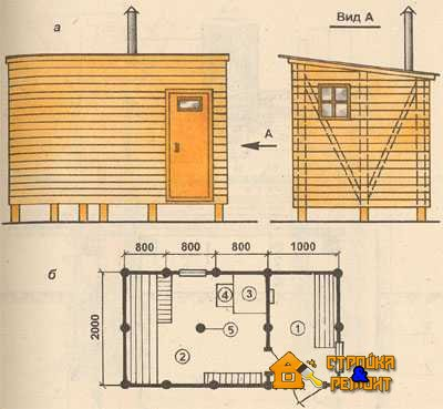 Как построить баню дешево и быстро