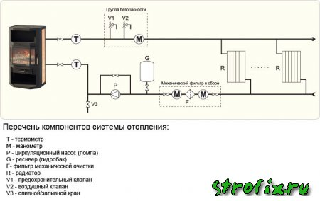 схема отопления одноэтажного дома - Схемы.