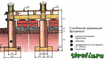 Столбчатый фундамент для легких деревянных строений