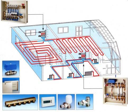 электрические полы схема подключения