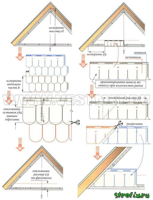 Фронтон крыши дома как сделать своими руками отделка
