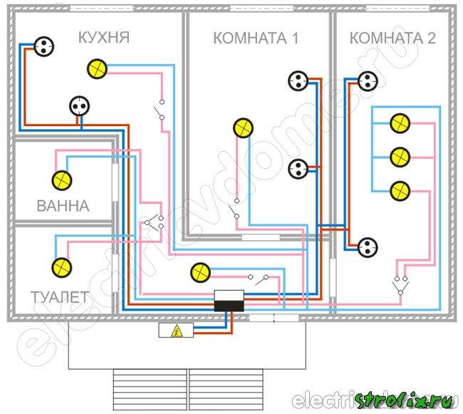 Электропроводки в доме своими руками