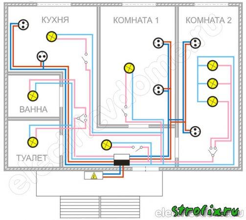 Схема электропроводки в частном доме | электропроводка частного дома