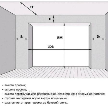 Marque porte de garage sectionnelle