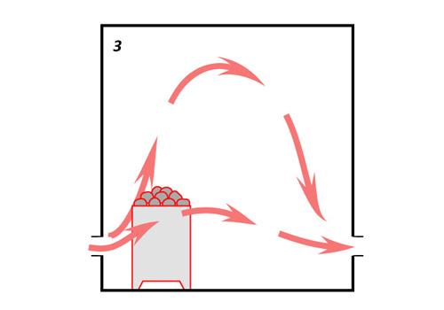 Приточная вентиляция своими руками видео фото 49